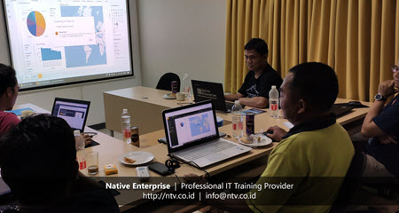 Power BI for Business Users Weekend Training with Disdukcapil Kota Tangerang-Native Enterprise